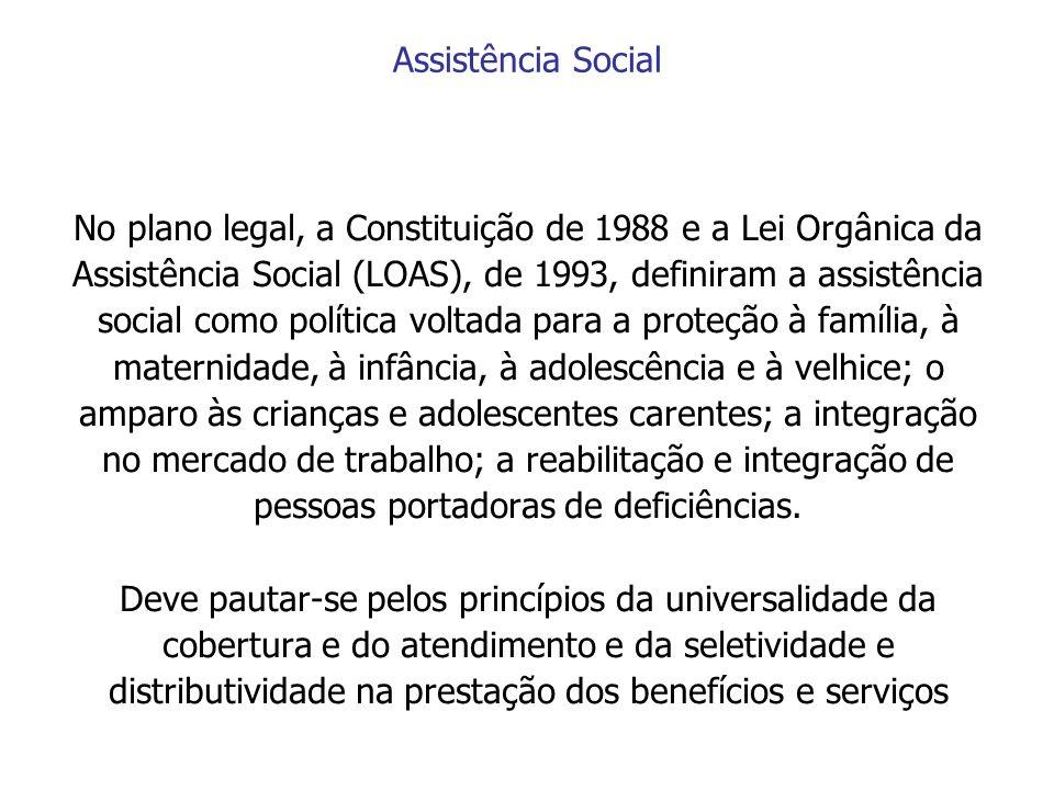 Assistência Social No plano legal, a Constituição de 1988 e a Lei Orgânica da Assistência Social (LOAS), de 1993, definiram a assistência social como