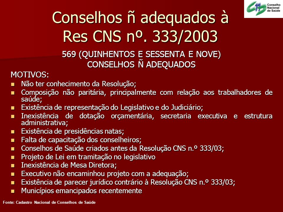 Conselhos ñ adequados à Res CNS nº. 333/2003 569 (QUINHENTOS E SESSENTA E NOVE) CONSELHOS Ñ ADEQUADOS MOTIVOS: Não ter conhecimento da Resolução; Não