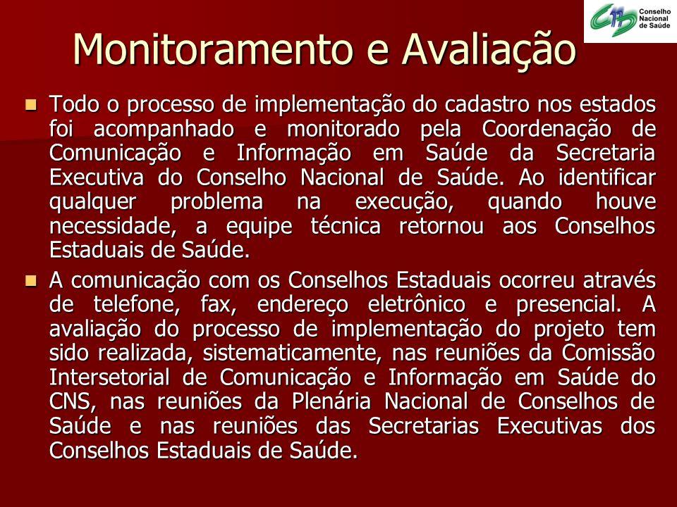 Monitoramento e Avaliação Todo o processo de implementação do cadastro nos estados foi acompanhado e monitorado pela Coordenação de Comunicação e Info