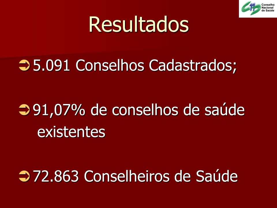 Resultados 5.091 Conselhos Cadastrados; 5.091 Conselhos Cadastrados; 91,07% de conselhos de saúde 91,07% de conselhos de saúde existentes existentes 7