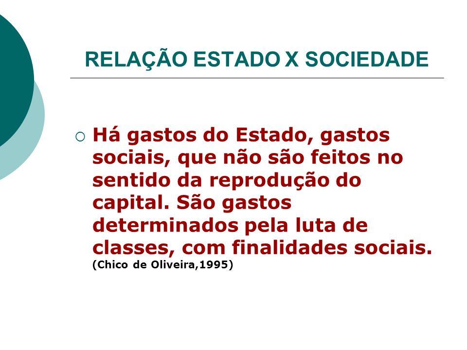 RELAÇÃO ESTADO X SOCIEDADE Há gastos do Estado, gastos sociais, que não são feitos no sentido da reprodução do capital. São gastos determinados pela l