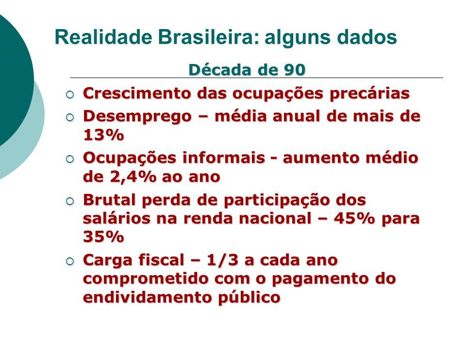 Realidade Brasileira: alguns dados Década de 90 Crescimento das ocupações precárias Crescimento das ocupações precárias Desemprego – média anual de ma