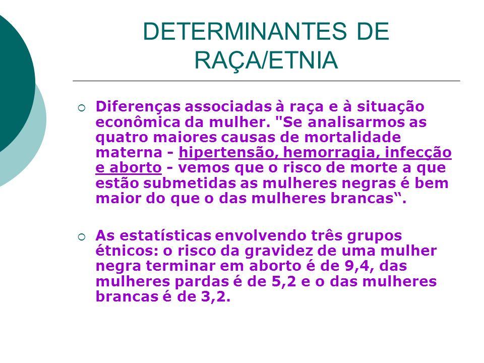 DETERMINANTES DE RAÇA/ETNIA Diferenças associadas à raça e à situação econômica da mulher.