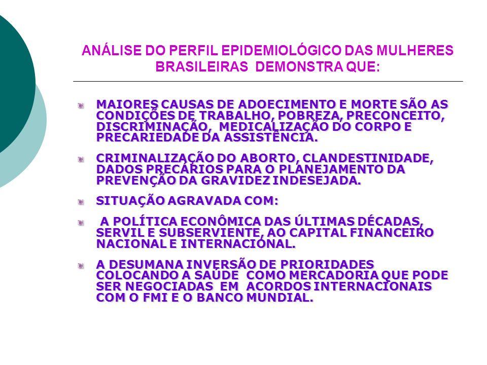 ANÁLISE DO PERFIL EPIDEMIOLÓGICO DAS MULHERES BRASILEIRAS DEMONSTRA QUE: MAIORES CAUSAS DE ADOECIMENTO E MORTE SÃO AS CONDIÇÕES DE TRABALHO, POBREZA,