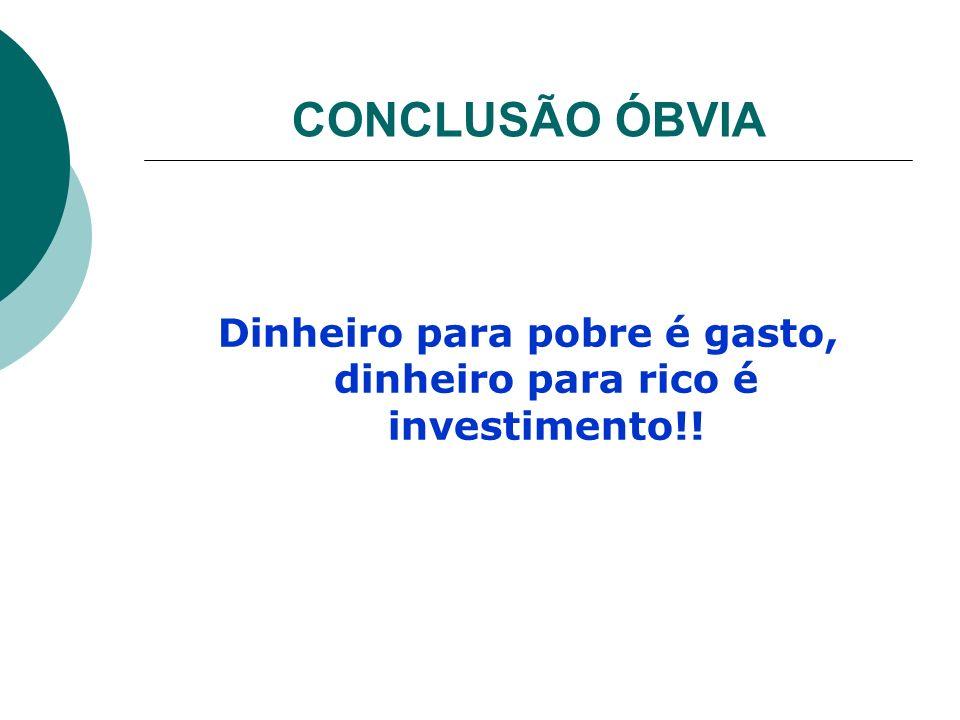 CONCLUSÃO ÓBVIA Dinheiro para pobre é gasto, dinheiro para rico é investimento!!