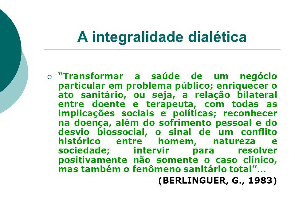 A integralidade dialética Transformar a saúde de um negócio particular em problema público; enriquecer o ato sanitário, ou seja, a relação bilateral e