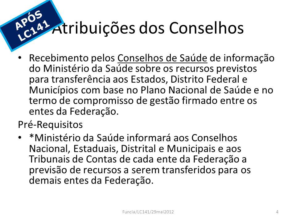 Atribuições dos Conselhos Recebimento pelos Conselhos de Saúde de informação do Ministério da Saúde sobre os recursos previstos para transferência aos
