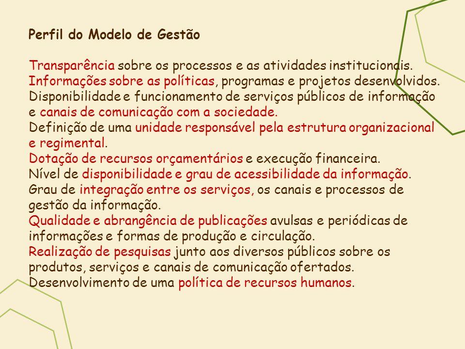 Perfil do Modelo de Gestão Transparência sobre os processos e as atividades institucionais. Informações sobre as políticas, programas e projetos desen
