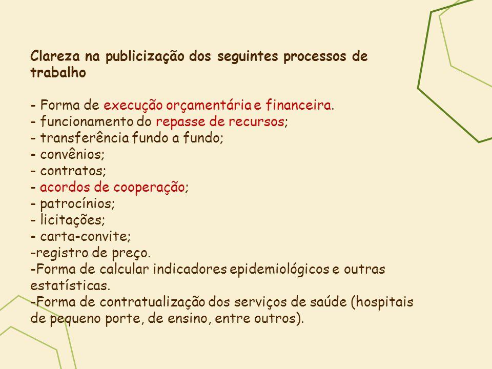 Funcionamento de canais e serviços de comunicação e informação Centrais e/ou de serviços atendimento aos cidadãos (SAC- SUS) Sítio e/ou portal na internet.