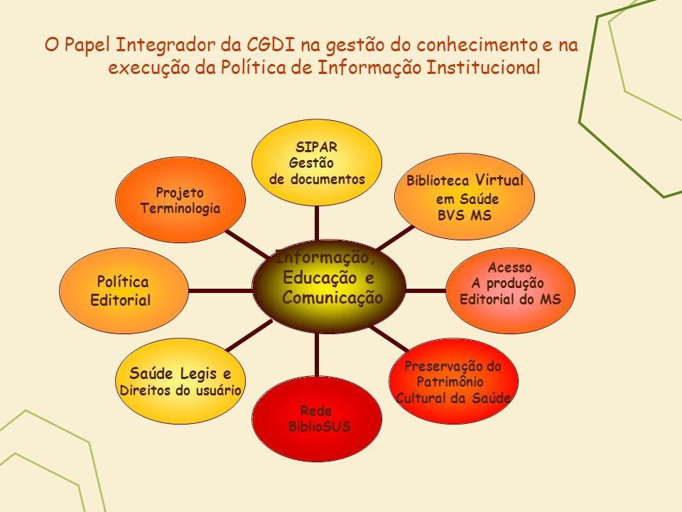 O Papel Integrador da CGDI na gestão do conhecimento e na execução da Política de Informação Institucional Informação, Educação e Comunicação SIPAR Ge