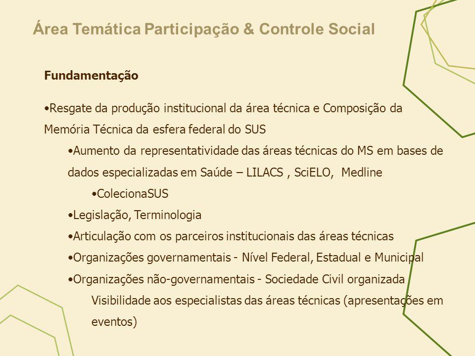 Fundamentação Resgate da produção institucional da área técnica e Composição da Memória Técnica da esfera federal do SUS Aumento da representatividade