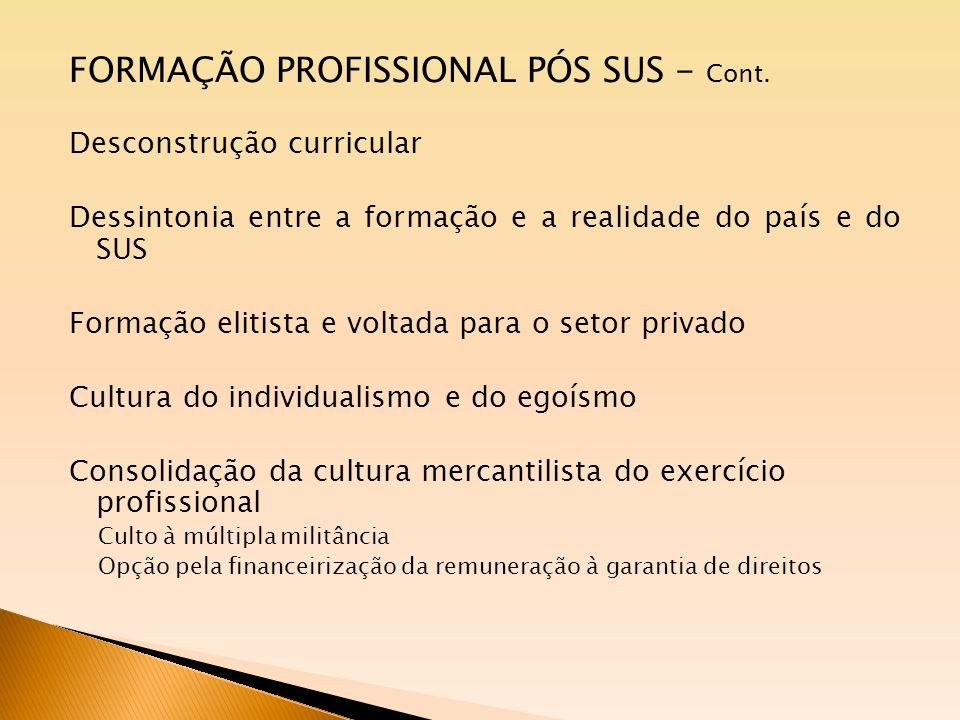 FORMAÇÃO PROFISSIONAL PÓS SUS - Cont.