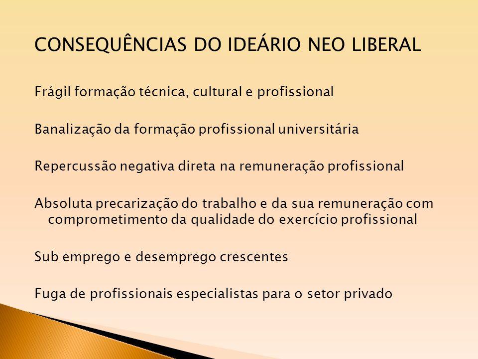 CONSEQUÊNCIAS DO IDEÁRIO NEO LIBERAL Frágil formação técnica, cultural e profissional Banalização da formação profissional universitária Repercussão n