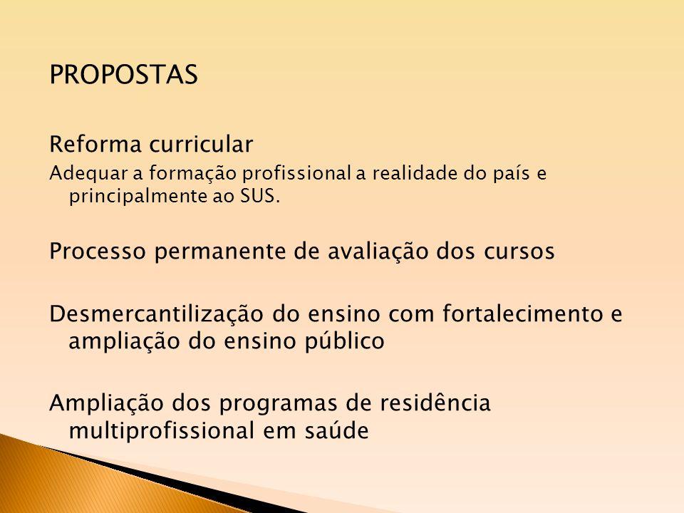 PROPOSTAS Reforma curricular Adequar a formação profissional a realidade do país e principalmente ao SUS. Processo permanente de avaliação dos cursos
