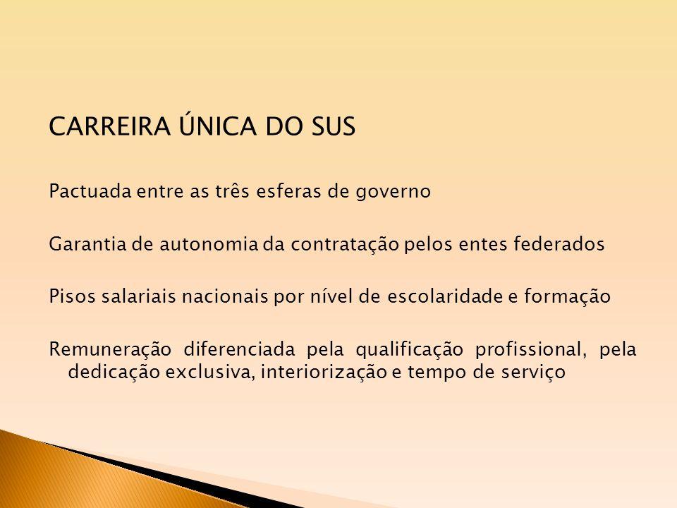 CARREIRA ÚNICA DO SUS Pactuada entre as três esferas de governo Garantia de autonomia da contratação pelos entes federados Pisos salariais nacionais p
