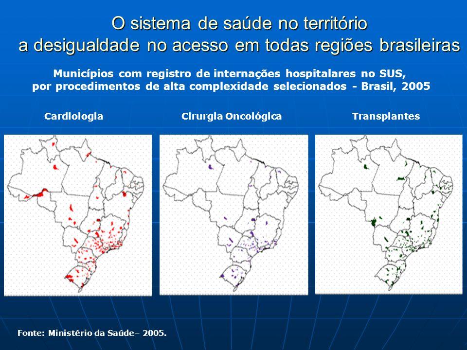 O sistema de saúde no território a desigualdade no acesso em todas regiões brasileiras Fonte: Ministério da Saúde– 2005. Municípios com registro de in