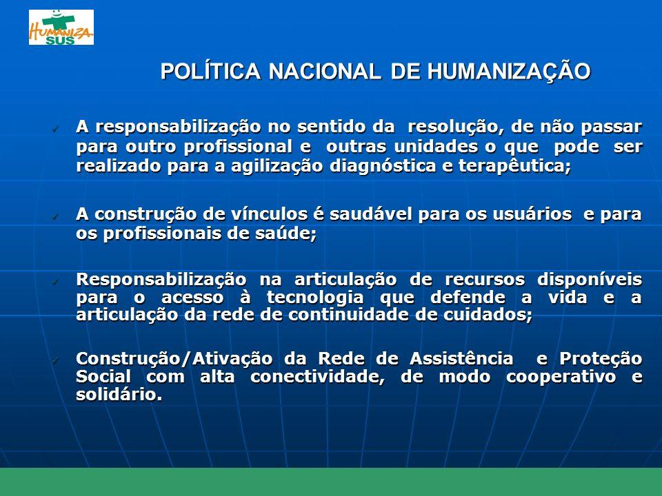POLÍTICA NACIONAL DE HUMANIZAÇÃO A responsabilização no sentido da resolução, de não passar para outro profissional e outras unidades o que pode ser r
