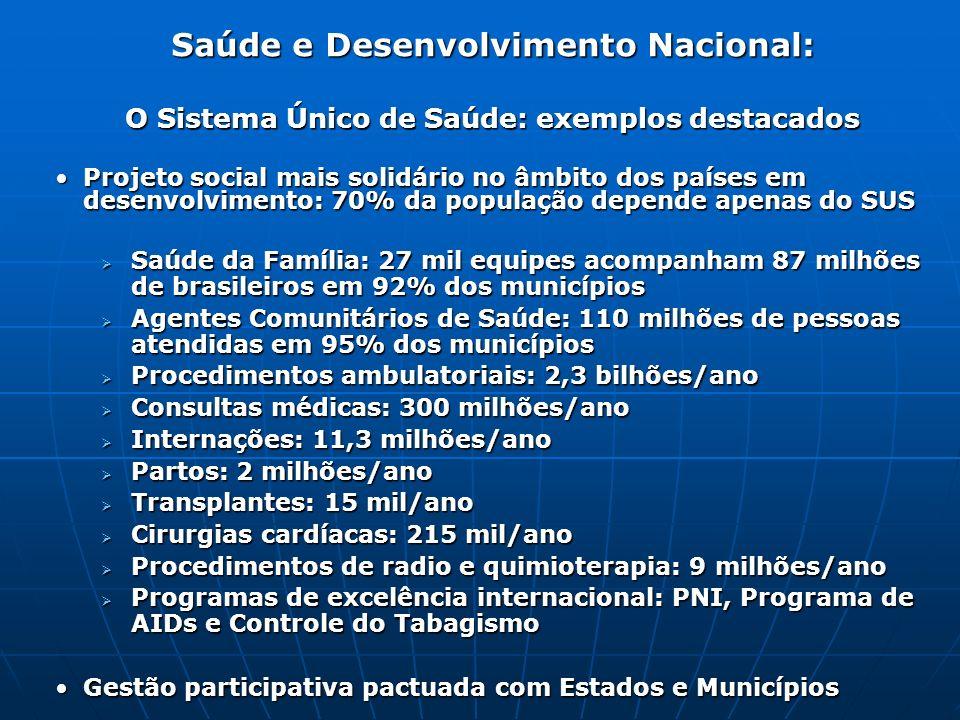 O sistema de saúde no território a desigualdade no acesso em todas regiões brasileiras Fonte: Ministério da Saúde– 2005.