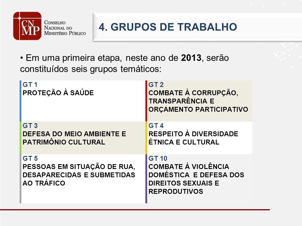 GT 1 PROTEÇÃO À SAÚDE GT 2 COMBATE À CORRUPÇÃO, TRANSPARÊNCIA E ORÇAMENTO PARTICIPATIVO GT 3 DEFESA DO MEIO AMBIENTE E PATRIMÔNIO CULTURAL GT 4 RESPEI