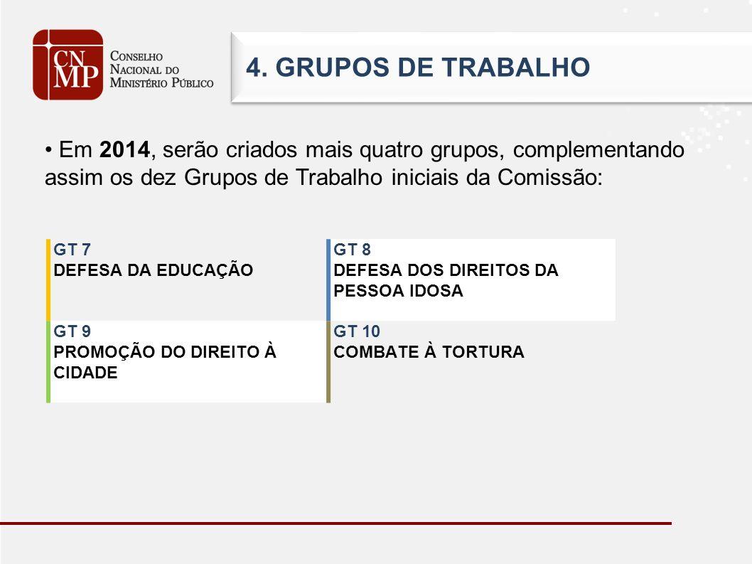 Em 2014, serão criados mais quatro grupos, complementando assim os dez Grupos de Trabalho iniciais da Comissão: GT 7 DEFESA DA EDUCAÇÃO GT 8 DEFESA DOS DIREITOS DA PESSOA IDOSA GT 9 PROMOÇÃO DO DIREITO À CIDADE GT 10 COMBATE À TORTURA 4.