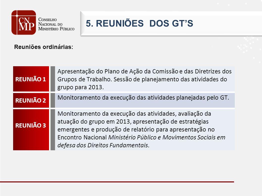 REUNIÃO 1 Apresentação do Plano de Ação da Comissão e das Diretrizes dos Grupos de Trabalho. Sessão de planejamento das atividades do grupo para 2013.