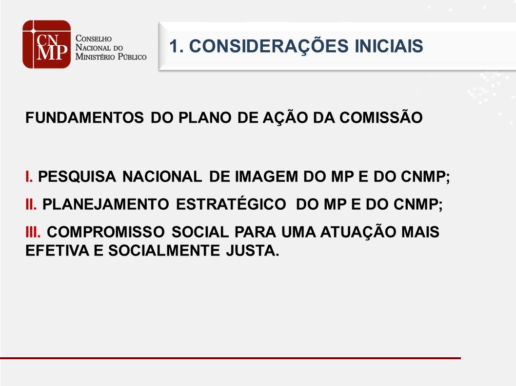 1. CONSIDERAÇÕES INICIAIS FUNDAMENTOS DO PLANO DE AÇÃO DA COMISSÃO I.