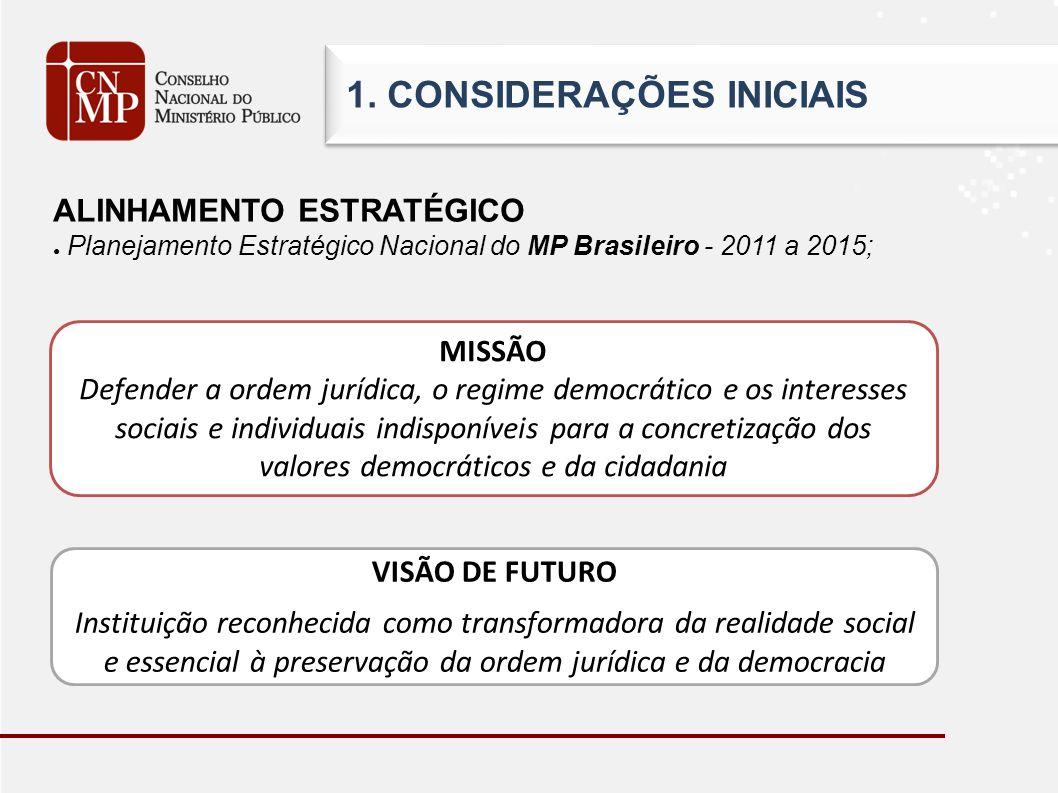 1. CONSIDERAÇÕES INICIAIS ALINHAMENTO ESTRATÉGICO Planejamento Estratégico Nacional do MP Brasileiro - 2011 a 2015; MISSÃO Defender a ordem jurídica,