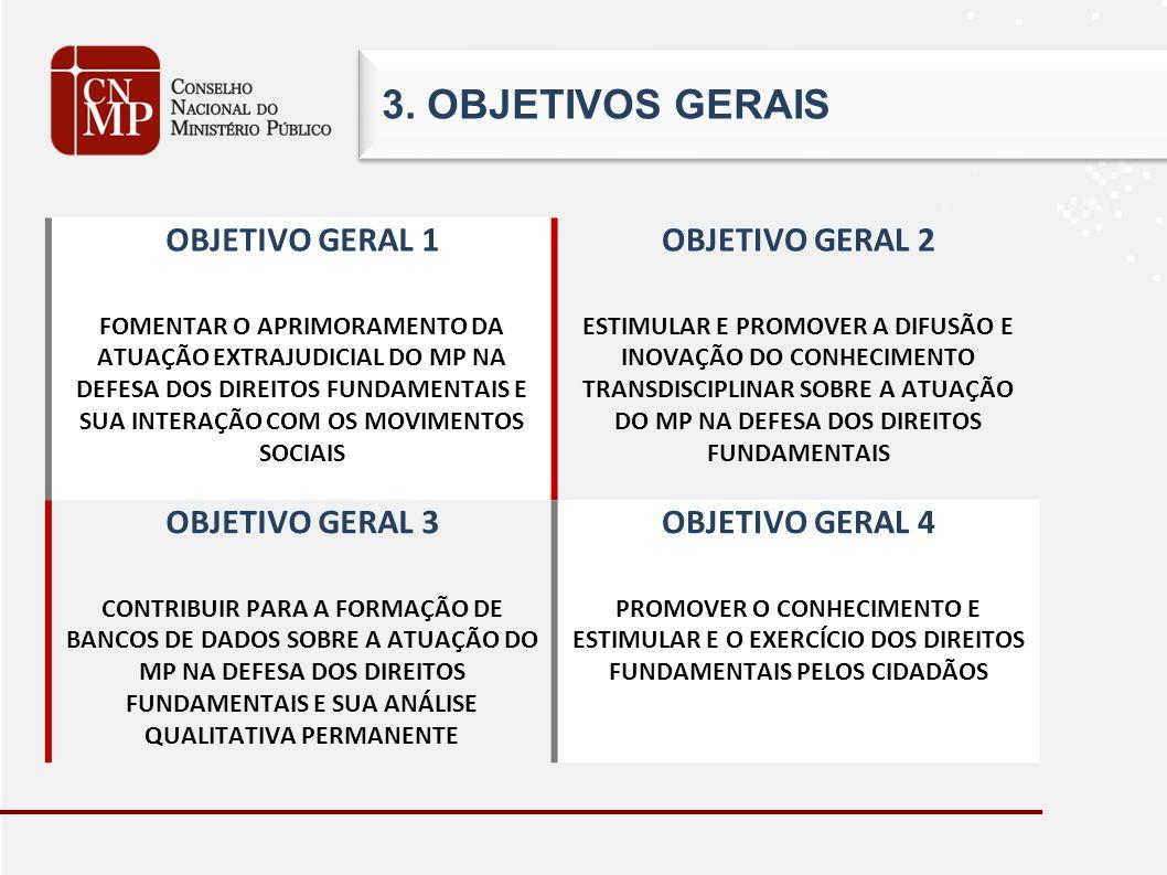 OBJETIVO GERAL 1 FOMENTAR O APRIMORAMENTO DA ATUAÇÃO EXTRAJUDICIAL DO MP NA DEFESA DOS DIREITOS FUNDAMENTAIS E SUA INTERAÇÃO COM OS MOVIMENTOS SOCIAIS OBJETIVO GERAL 2 ESTIMULAR E PROMOVER A DIFUSÃO E INOVAÇÃO DO CONHECIMENTO TRANSDISCIPLINAR SOBRE A ATUAÇÃO DO MP NA DEFESA DOS DIREITOS FUNDAMENTAIS OBJETIVO GERAL 3 CONTRIBUIR PARA A FORMAÇÃO DE BANCOS DE DADOS SOBRE A ATUAÇÃO DO MP NA DEFESA DOS DIREITOS FUNDAMENTAIS E SUA ANÁLISE QUALITATIVA PERMANENTE OBJETIVO GERAL 4 PROMOVER O CONHECIMENTO E ESTIMULAR E O EXERCÍCIO DOS DIREITOS FUNDAMENTAIS PELOS CIDADÃOS 3.