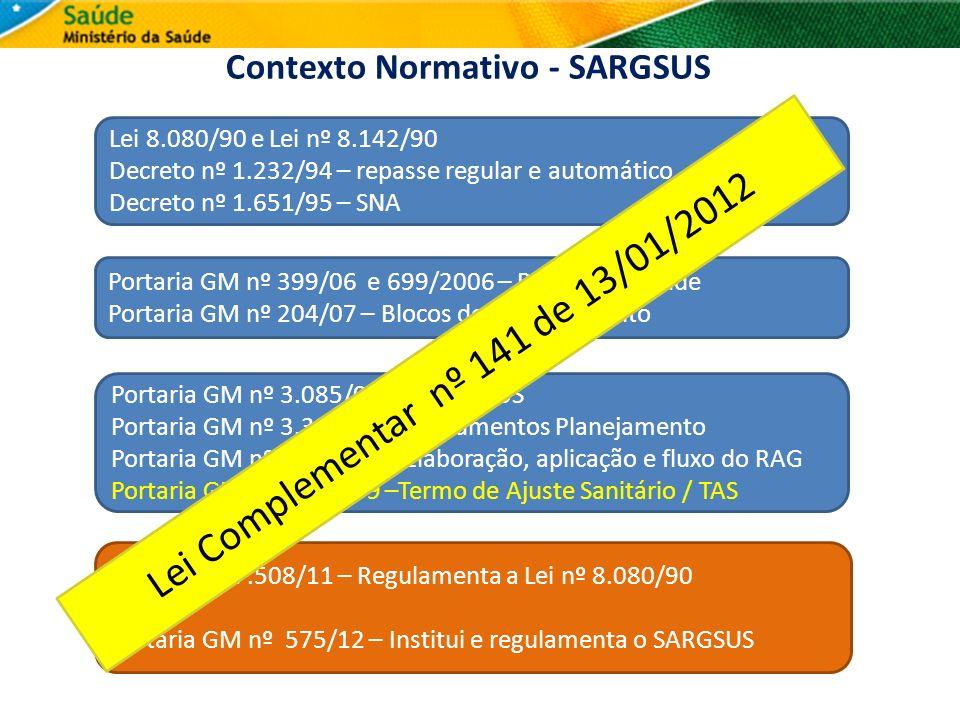 Contexto Normativo - SARGSUS Lei 8.080/90 e Lei nº 8.142/90 Decreto nº 1.232/94 – repasse regular e automático Decreto nº 1.651/95 – SNA Portaria GM n