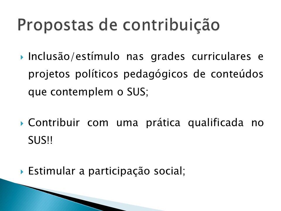 Inclusão/estímulo nas grades curriculares e projetos políticos pedagógicos de conteúdos que contemplem o SUS; Contribuir com uma prática qualificada n