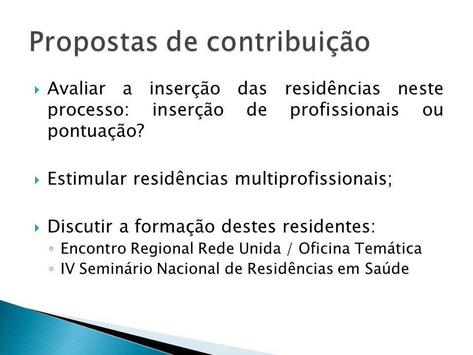 Avaliar a inserção das residências neste processo: inserção de profissionais ou pontuação? Estimular residências multiprofissionais; Discutir a formaç