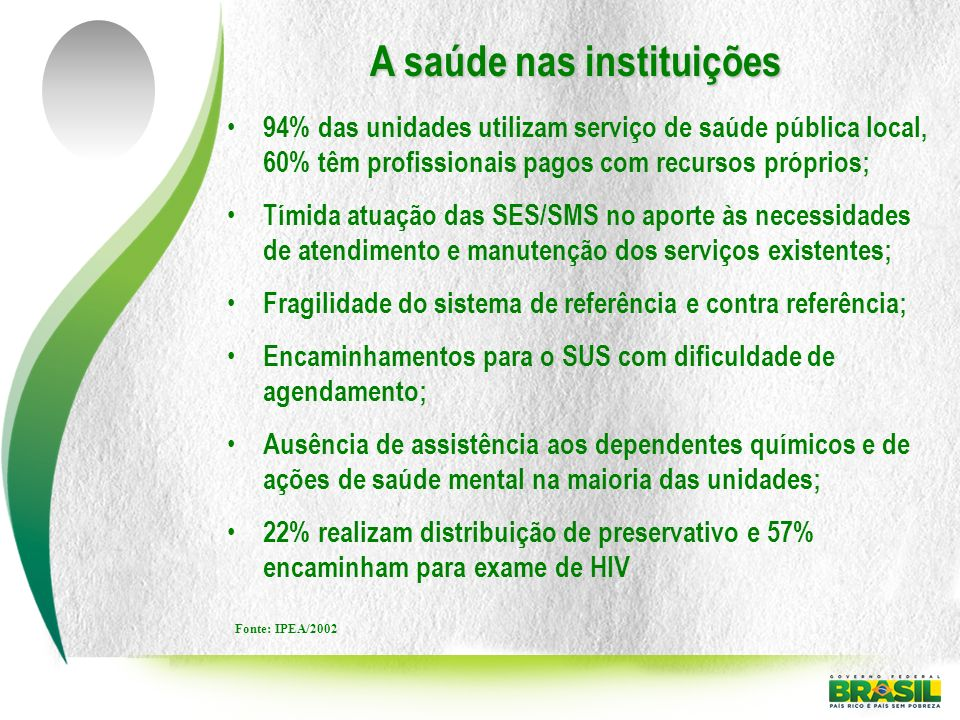 94% das unidades utilizam serviço de saúde pública local, 60% têm profissionais pagos com recursos próprios; Tímida atuação das SES/SMS no aporte às n