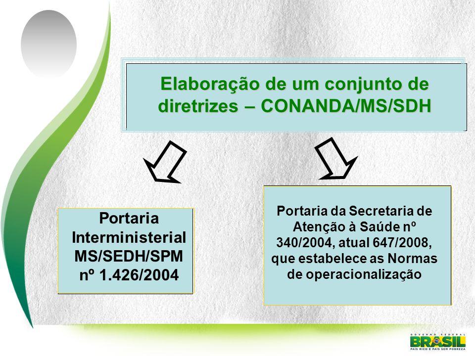Elaboração de um conjunto de diretrizes – CONANDA/MS/SDH Portaria Interministerial MS/SEDH/SPM nº 1.426/2004 Portaria da Secretaria de Atenção à Saúde