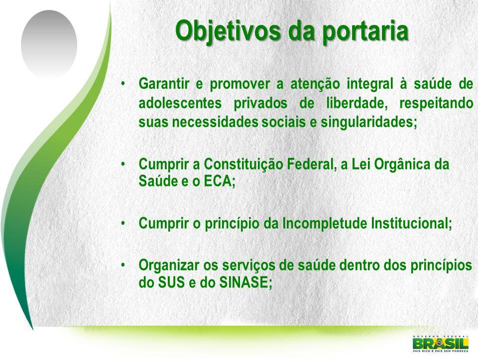 Objetivos da portaria Garantir e promover a atenção integral à saúde de adolescentes privados de liberdade, respeitando suas necessidades sociais e si