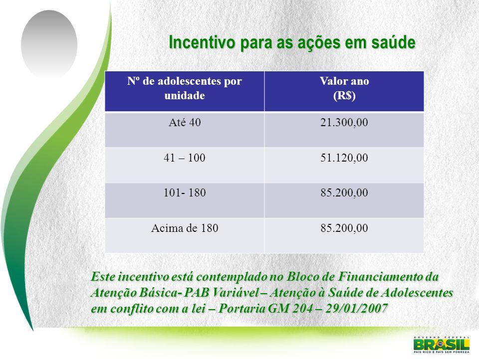 Incentivo para as ações em saúde Nº de adolescentes por unidade Valor ano (R$) Até 4021.300,00 41 – 10051.120,00 101- 18085.200,00 Acima de 18085.200,