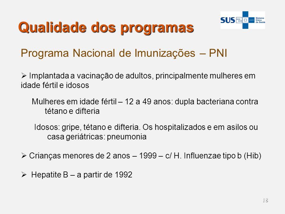 18 Qualidade dos programas Programa Nacional de Imunizações – PNI Implantada a vacinação de adultos, principalmente mulheres em idade fértil e idosos