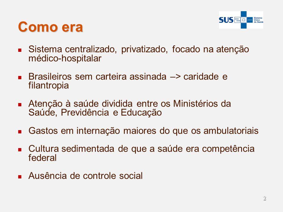 2 Como era Sistema centralizado, privatizado, focado na atenção médico-hospitalar Brasileiros sem carteira assinada –> caridade e filantropia Atenção