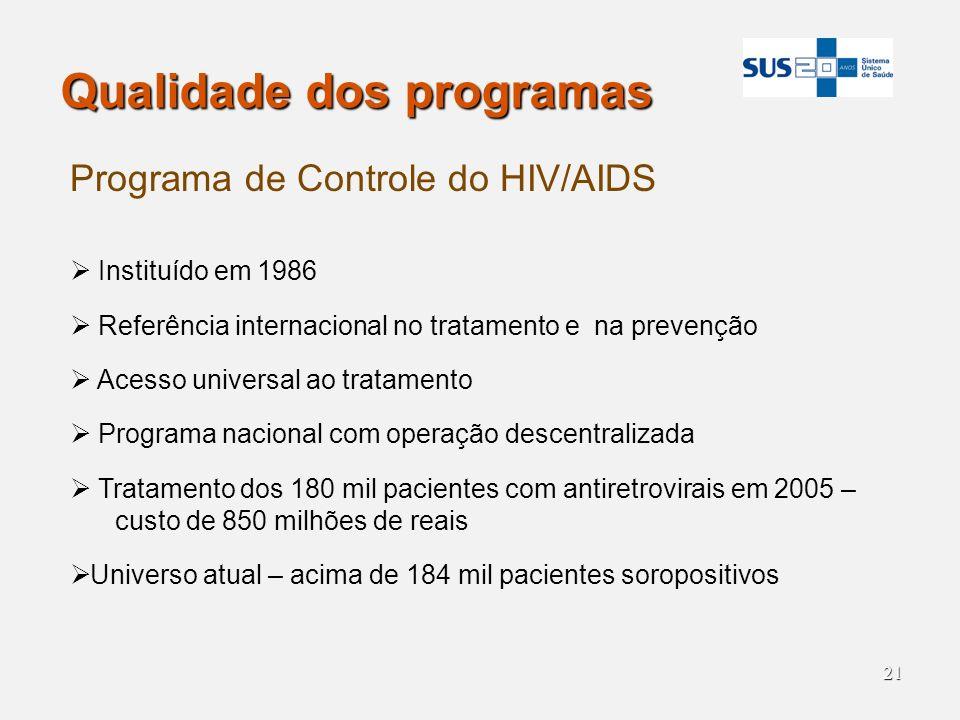 21 Qualidade dos programas Programa de Controle do HIV/AIDS Instituído em 1986 Referência internacional no tratamento e na prevenção Acesso universal