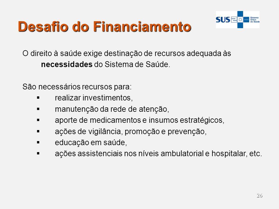 26 Desafio do Financiamento O direito à saúde exige destinação de recursos adequada às necessidades do Sistema de Saúde. São necessários recursos para