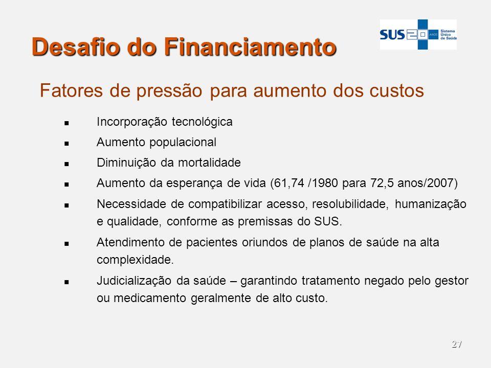 27 Desafio do Financiamento Fatores de pressão para aumento dos custos Incorporação tecnológica Aumento populacional Diminuição da mortalidade Aumento