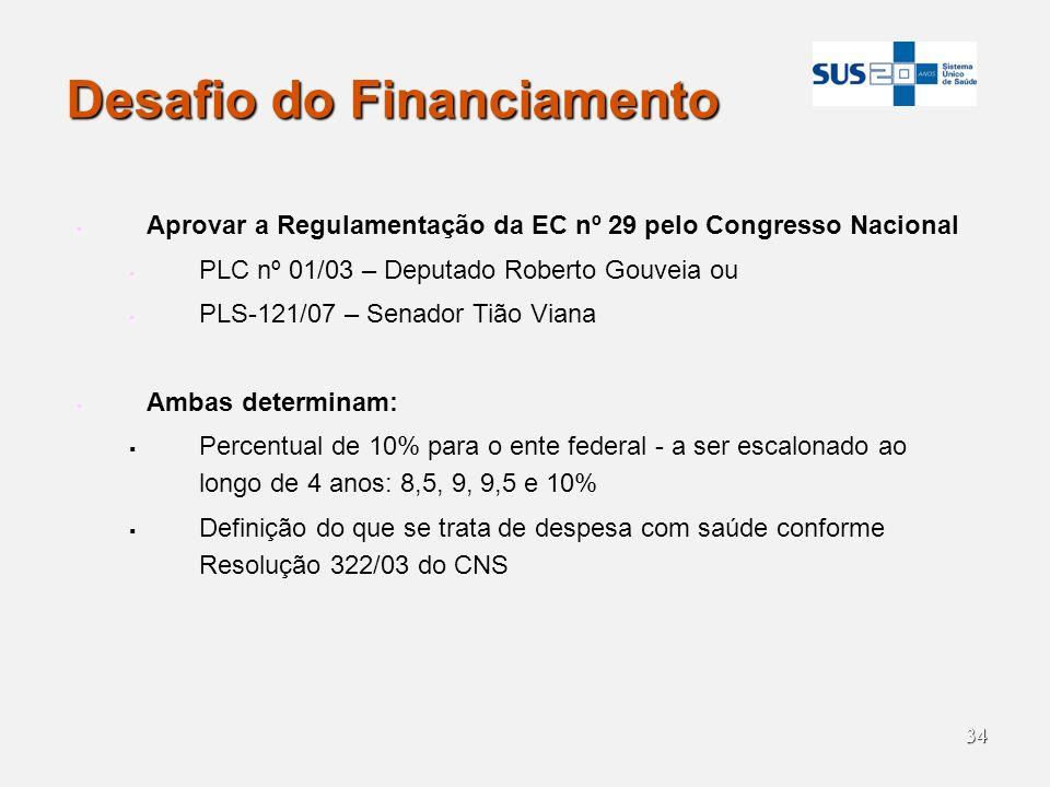 34 Desafio do Financiamento Aprovar a Regulamentação da EC nº 29 pelo Congresso Nacional PLC nº 01/03 – Deputado Roberto Gouveia ou PLS-121/07 – Senad