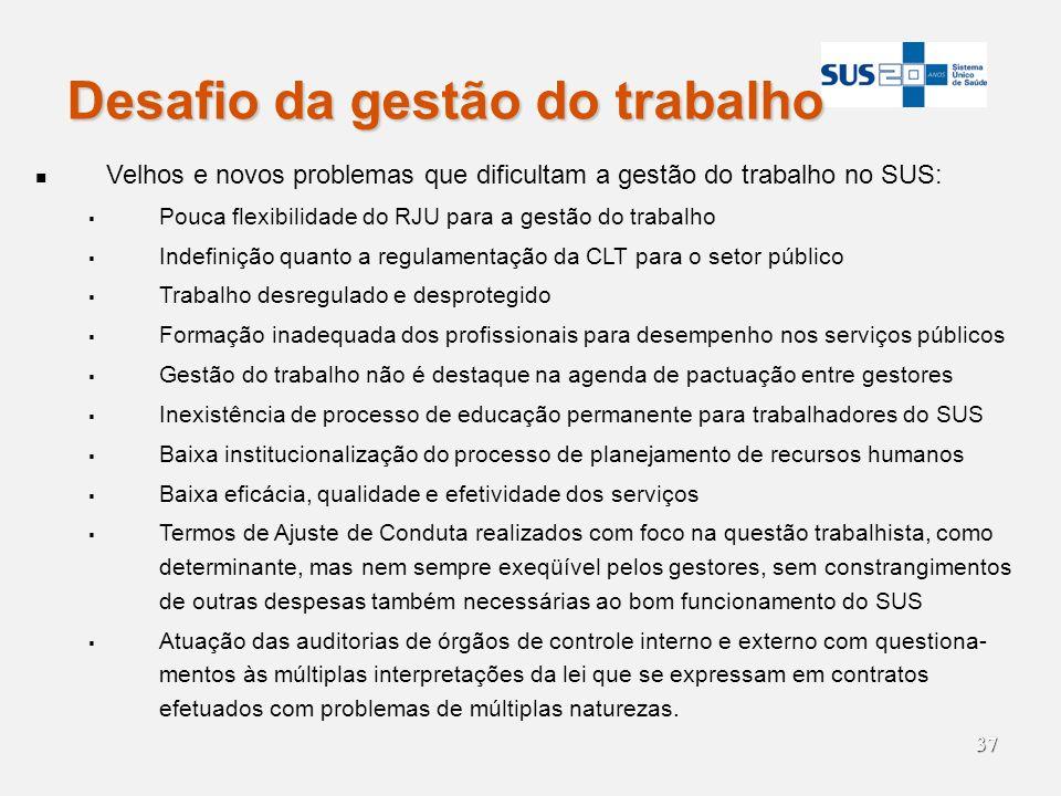 37 Desafio da gestão do trabalho Velhos e novos problemas que dificultam a gestão do trabalho no SUS: Pouca flexibilidade do RJU para a gestão do trab