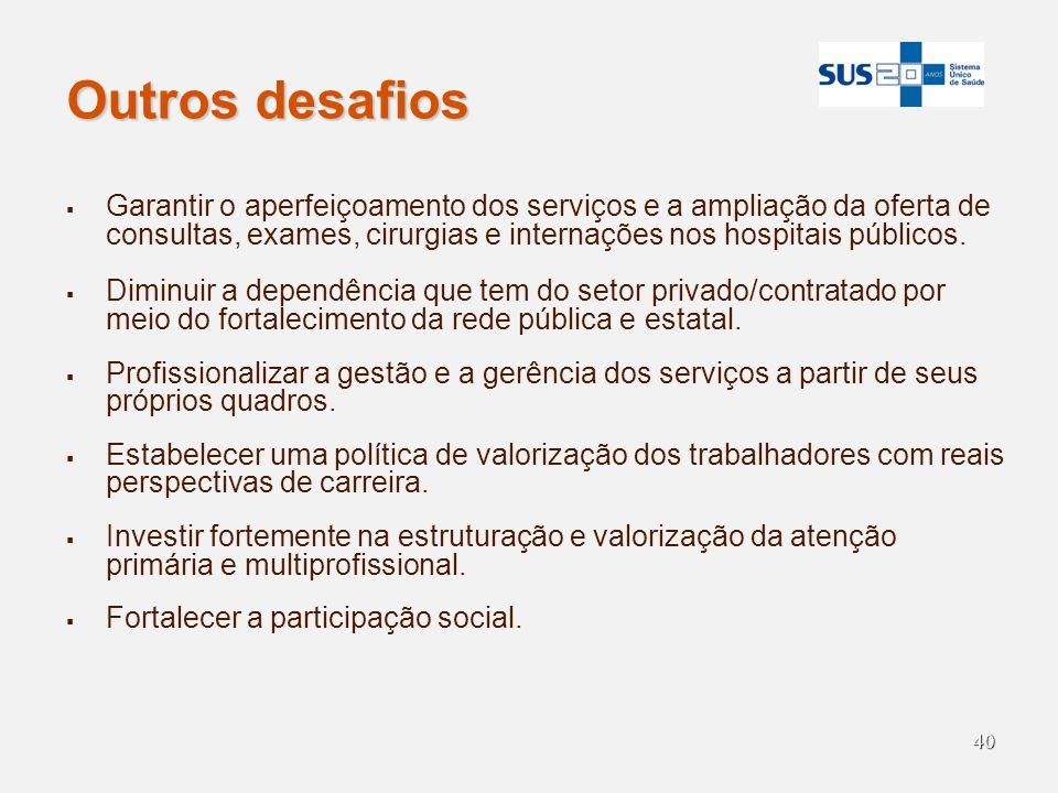 40 Outros desafios Garantir o aperfeiçoamento dos serviços e a ampliação da oferta de consultas, exames, cirurgias e internações nos hospitais público