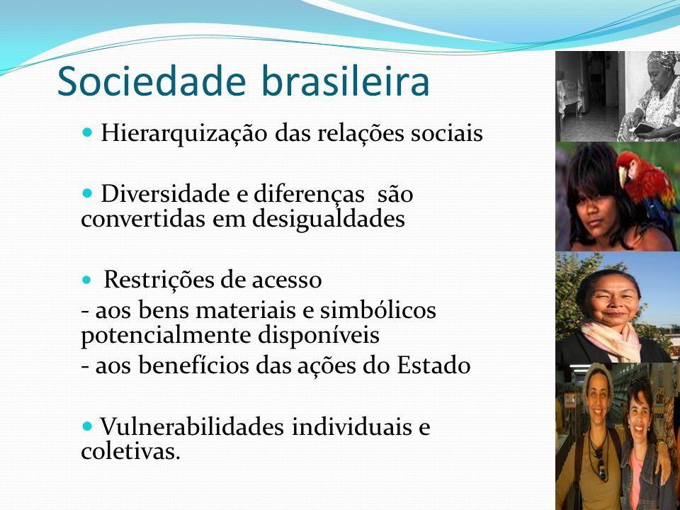 Sociedade brasileira Hierarquização das relações sociais Diversidade e diferenças são convertidas em desigualdades Restrições de acesso - aos bens mat