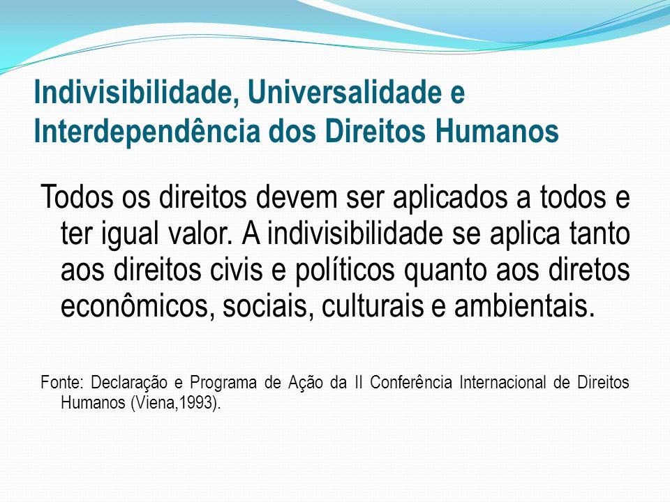 Indivisibilidade, Universalidade e Interdependência dos Direitos Humanos Todos os direitos devem ser aplicados a todos e ter igual valor. A indivisibi