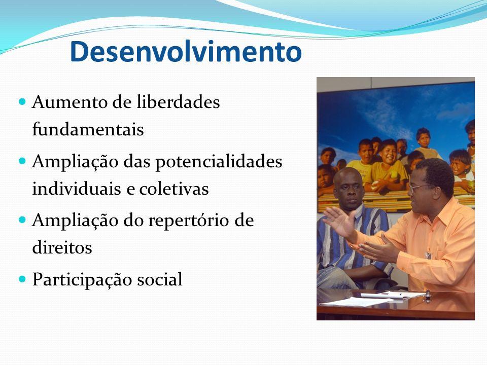 Desenvolvimento Aumento de liberdades fundamentais Ampliação das potencialidades individuais e coletivas Ampliação do repertório de direitos Participa