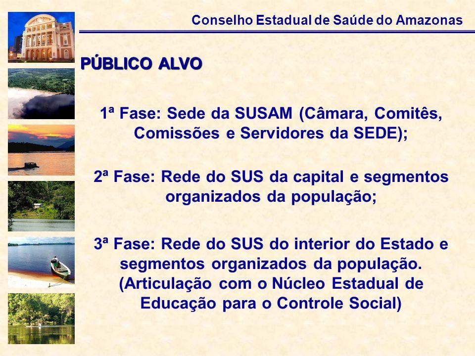 Conselho Estadual de Saúde do Amazonas 1ª Fase: Sede da SUSAM (Câmara, Comitês, Comissões e Servidores da SEDE); PÚBLICO ALVO 2ª Fase: Rede do SUS da
