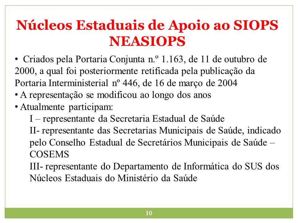 10 Núcleos Estaduais de Apoio ao SIOPS NEASIOPS Criados pela Portaria Conjunta n.º 1.163, de 11 de outubro de 2000, a qual foi posteriormente retifica