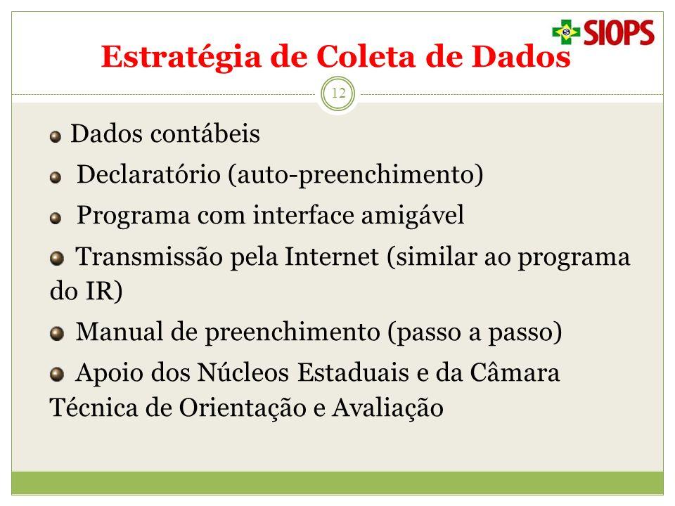 Estratégia de Coleta de Dados 12 Dados contábeis Declaratório (auto-preenchimento) Programa com interface amigável Transmissão pela Internet (similar