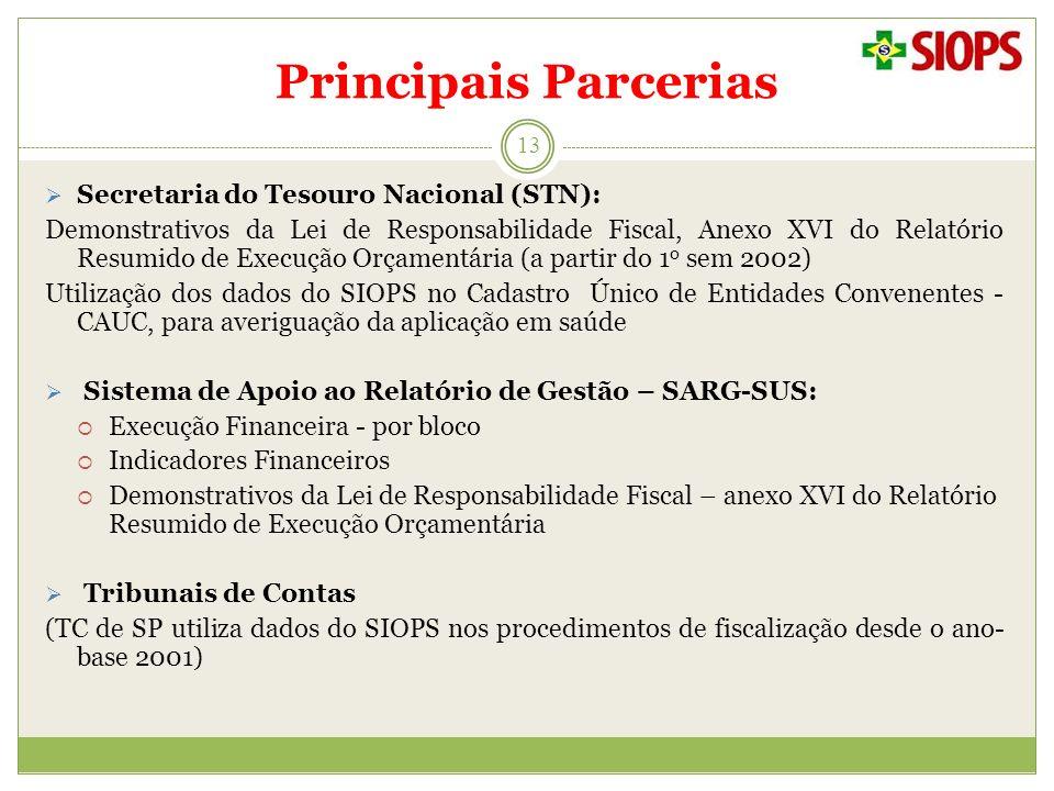 Principais Parcerias 13 Secretaria do Tesouro Nacional (STN): Demonstrativos da Lei de Responsabilidade Fiscal, Anexo XVI do Relatório Resumido de Exe